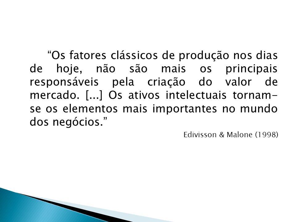 Os fatores clássicos de produção nos dias de hoje, não são mais os principais responsáveis pela criação do valor de mercado. [...] Os ativos intelectuais tornam- se os elementos mais importantes no mundo dos negócios.